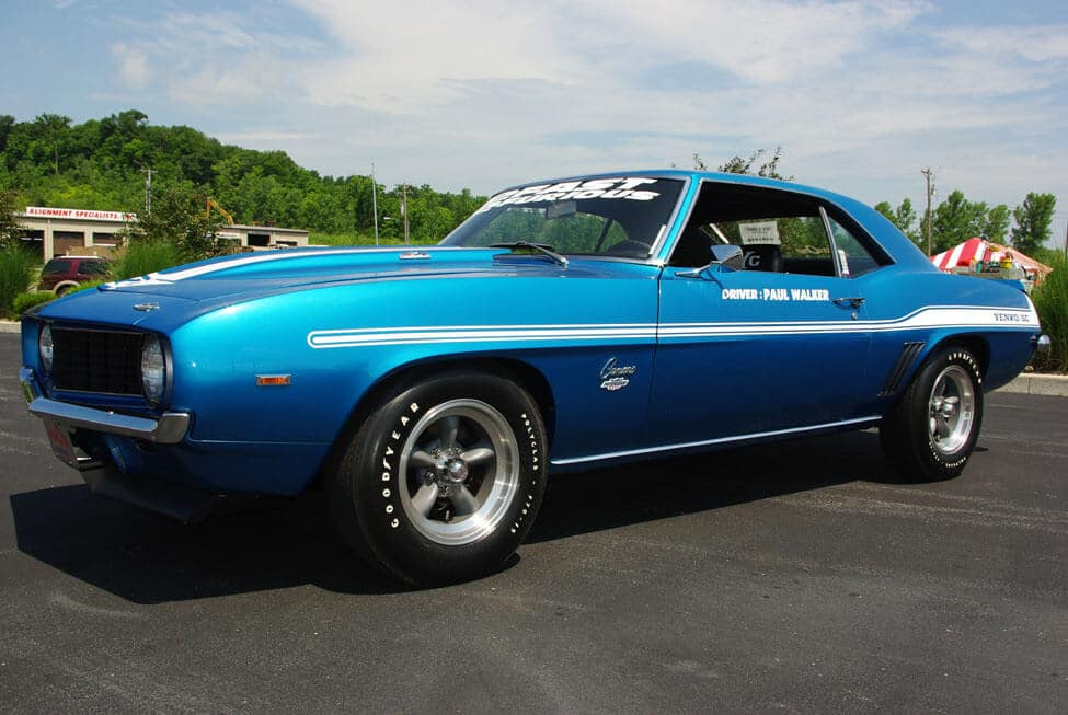 Muscle Cars Fast And Furious For Sale